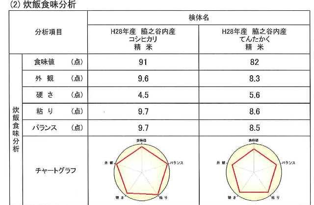%e7%b5%90%e6%9e%9c%e3%83%80%e3%82%a4%e3%82%b8%e3%82%a7%e3%82%b9%e3%83%88_2%e5%9c%a7%e7%b8%ae